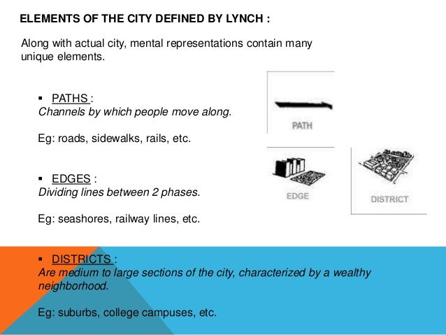 the image of the city pdf