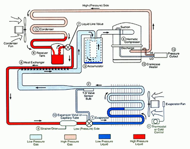 types of heating systems pdf