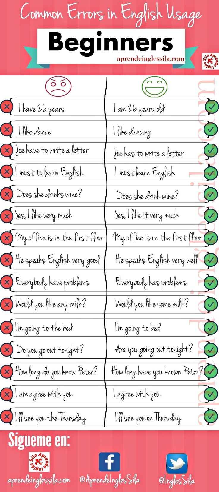 english lessons for beginners pdf