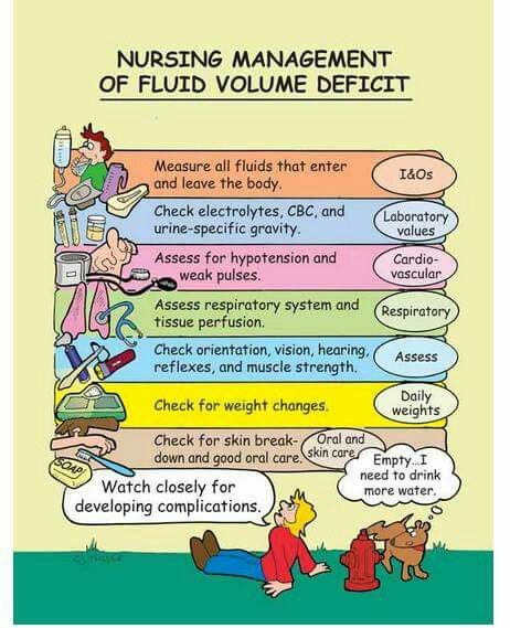 fluid and electrolyte management pdf
